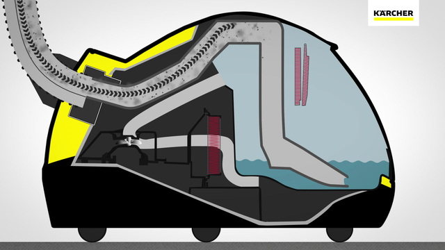 Steam vacuum cleaner SV 7 yellow - animation Video 5